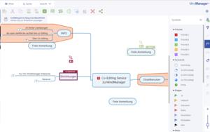 MindManager Co-Editing Live Screenshot